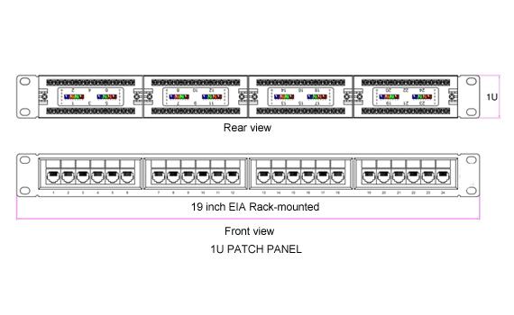 cat5e panel