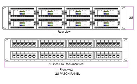 568b patch panel