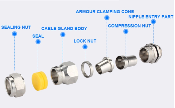 cable gland double compression type