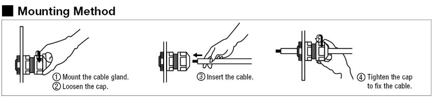 pg36 thread cable gland